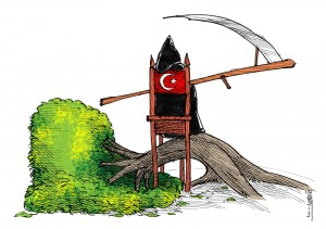 Turkey-Resistance